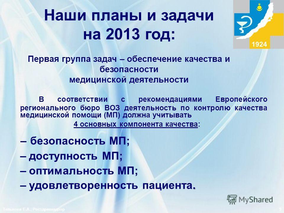 Наши планы и задачи на 2013 год: Первая группа задач – обеспечение качества и безопасности медицинской деятельности В соответствии с рекомендациями Европейского регионального бюро ВОЗ деятельность по контролю качества медицинской помощи (МП) должна у