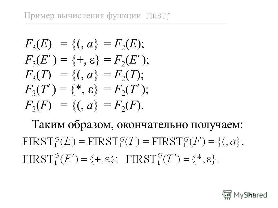 184 Пример вычисления функции F 3 (E) = {(, a}= F 2 (E); F 3 (E )= {+, }= F 2 (E ); F 3 (T) = {(, a}= F 2 (T); F 3 (T ) = {*, }= F 2 (T ); F 3 (F) = {(, a}= F 2 (F). Таким образом, окончательно получаем: