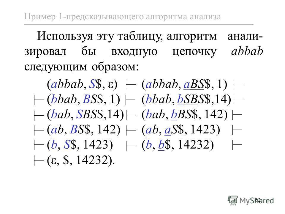 82 Используя эту таблицу, алгоритм анали- зировал бы входную цепочку abbab следующим образом: (abbab, S$, ) (abbab, aBS$, 1) (bbab, BS$, 1) (bbab, bSBS$,14) (bab, SBS$,14) (bab, bBS$, 142) (ab, BS$, 142) (ab, aS$, 1423) (b, S$, 1423) (b, b$, 14232) (