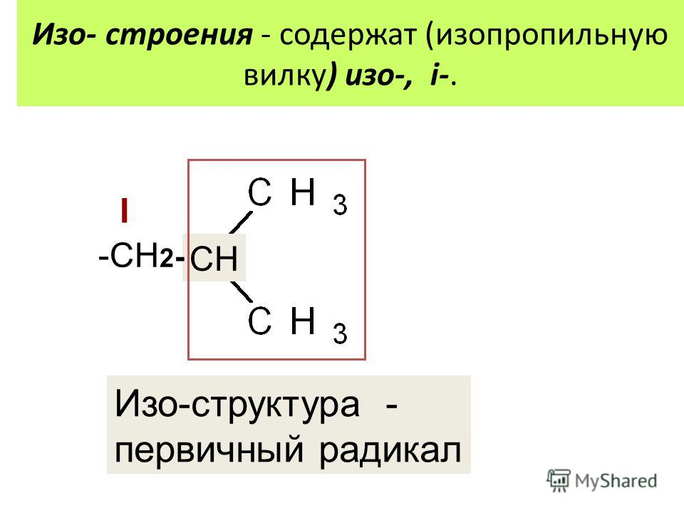Изо- строения - содержат (изопропильную вилку) изо-, i-. СН -СН 2 - Изо-структура - первичный радикал I