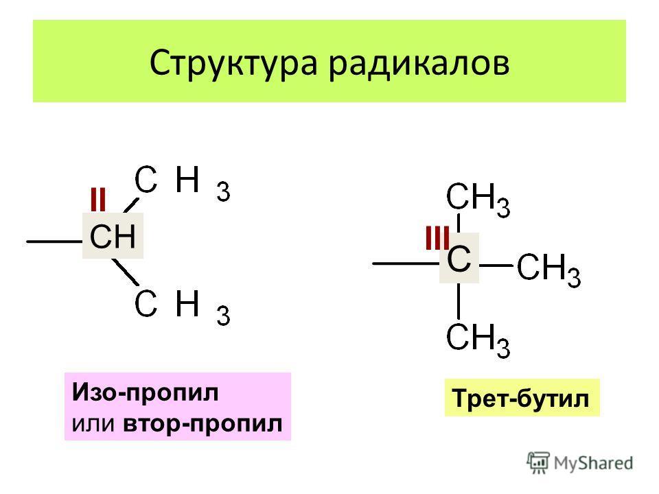 Структура радикалов Изо-пропил или втор-пропил Трет-бутил СН С I III
