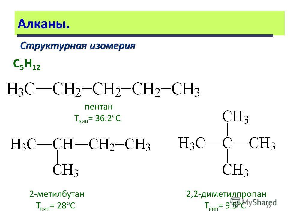 19 Алканы. Структурная изомерия С 5 Н 12 пентан Т кип = 36.2 С 2-метилбутан Т кип = 28 С 2,2-диметилпропан Т кип = 9.5 С