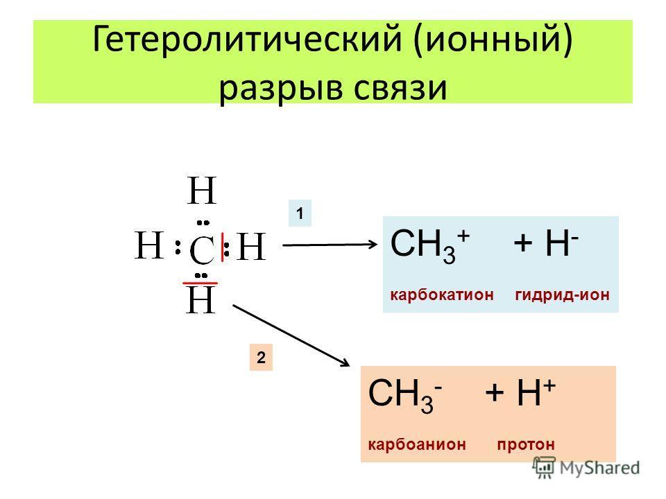 Гетеролитический (ионный) разрыв связи СН 3 + + Н - карбокатион гидрид-ион СН 3 - + Н + карбоанион протон 1 2