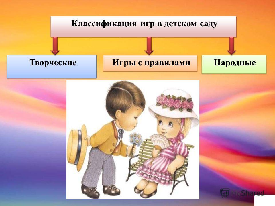 Классификация игр в детском саду Творческие Игры с правилами Народные