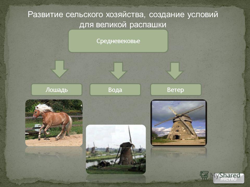 Средневековье ЛошадьВодаВетер Развитие сельского хозяйства, создание условий для великой распашки Меню