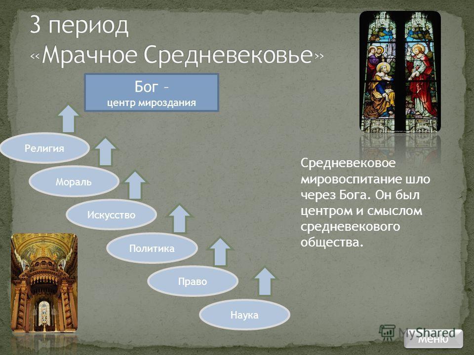 Средневековое мировоспитание шло через Бога. Он был центром и смыслом средневекового общества. Бог – центр мироздания Религия Мораль Искусство Политика Право Наука Меню