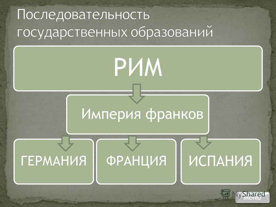 РИМ Империя франков ГЕРМАНИЯФРАНЦИЯ ИСПАНИЯ Меню