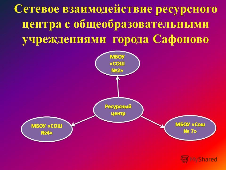 Сетевое взаимодействие ресурсного центра с общеобразовательными учреждениями города Сафоново