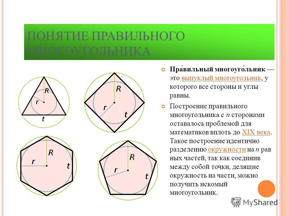 ПОНЯТИЕ ПРАВИЛЬНОГО МНОГОУГОЛЬНИКА Пра́вильный многоуго́льник это выпуклый многоугольник, у которого все стороны и углы равны.выпуклый многоугольник Построение правильного многоугольника с n сторонами оставалось проблемой для математиков вплоть до XI