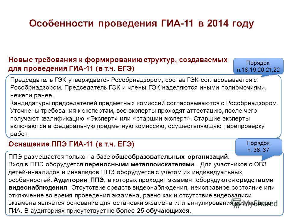 6 Председатель ГЭК утверждается Рособрнадзором, состав ГЭК согласовывается с Рособрнадзором. Председатель ГЭК и члены ГЭК наделяются иными полномочиями, нежели ранее. Кандидатуры председателей предметных комиссий согласовываются с Рособрнадзором. Уто