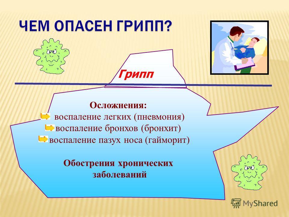 Грипп Осложнения: воспаление легких (пневмония) воспаление бронхов (бронхит) воспаление пазух носа (гайморит) Обострения хронических заболеваний