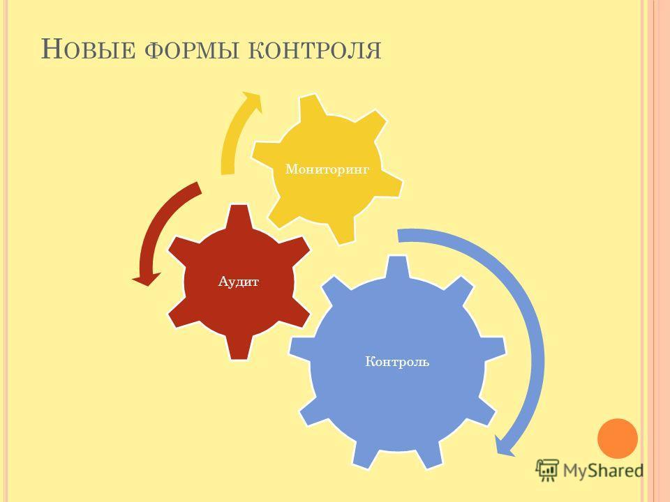 Н ОВЫЕ ФОРМЫ КОНТРОЛЯ Контроль Аудит Мониторинг