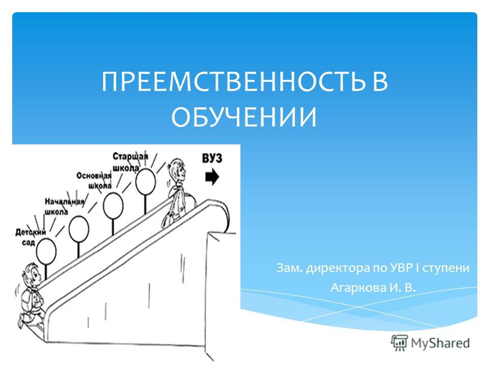 ПРЕЕМСТВЕННОСТЬ В ОБУЧЕНИИ Зам. директора по УВР I ступени Агаркова И. В.