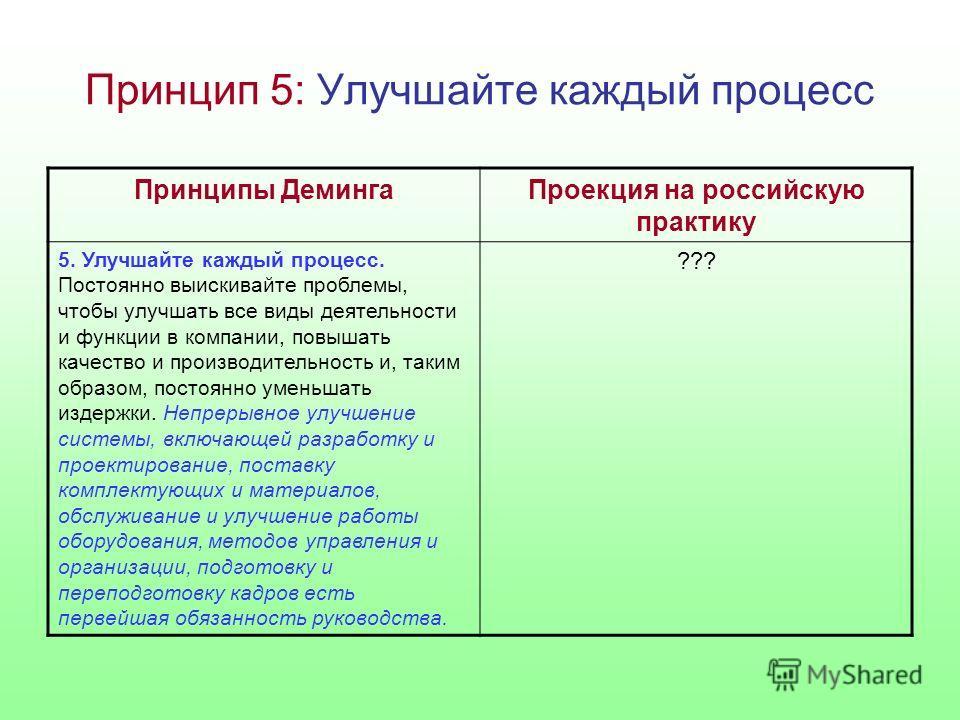 Принцип 5: Улучшайте каждый процесс Принципы ДемингаПроекция на российскую практику 5. Улучшайте каждый процесс. Постоянно выискивайте проблемы, чтобы улучшать все виды деятельности и функции в компании, повышать качество и производительность и, таки