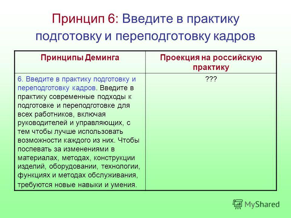 Принцип 6: Введите в практику подготовку и переподготовку кадров Принципы ДемингаПроекция на российскую практику 6. Введите в практику подготовку и переподготовку кадров. Введите в практику современные подходы к подготовке и переподготовке для всех р
