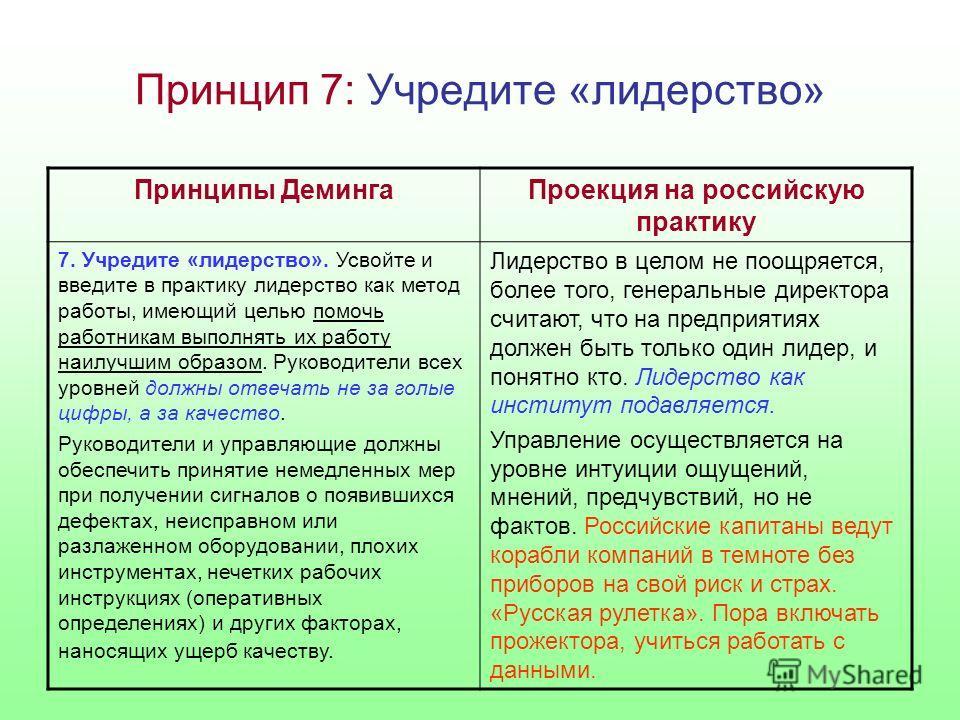 Принцип 7: Учредите «лидерство» Принципы ДемингаПроекция на российскую практику 7. Учредите «лидерство». Усвойте и введите в практику лидерство как метод работы, имеющий целью помочь работникам выполнять их работу наилучшим образом. Руководители всех