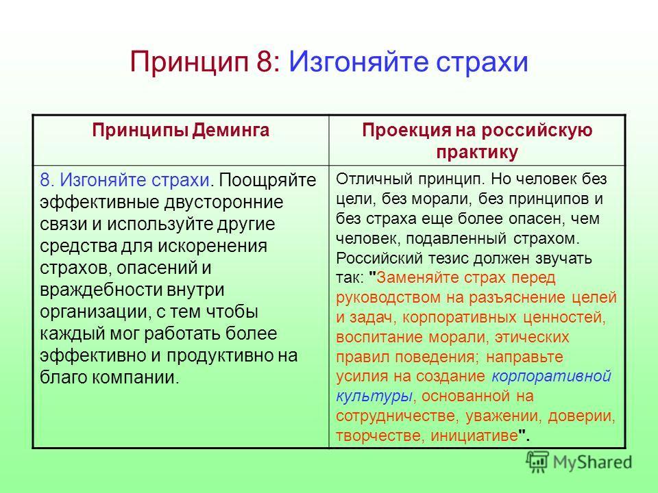 Принцип 8: Изгоняйте страхи Принципы ДемингаПроекция на российскую практику 8. Изгоняйте страхи. Поощряйте эффективные двусторонние связи и используйте другие средства для искоренения страхов, опасений и враждебности внутри организации, с тем чтобы к