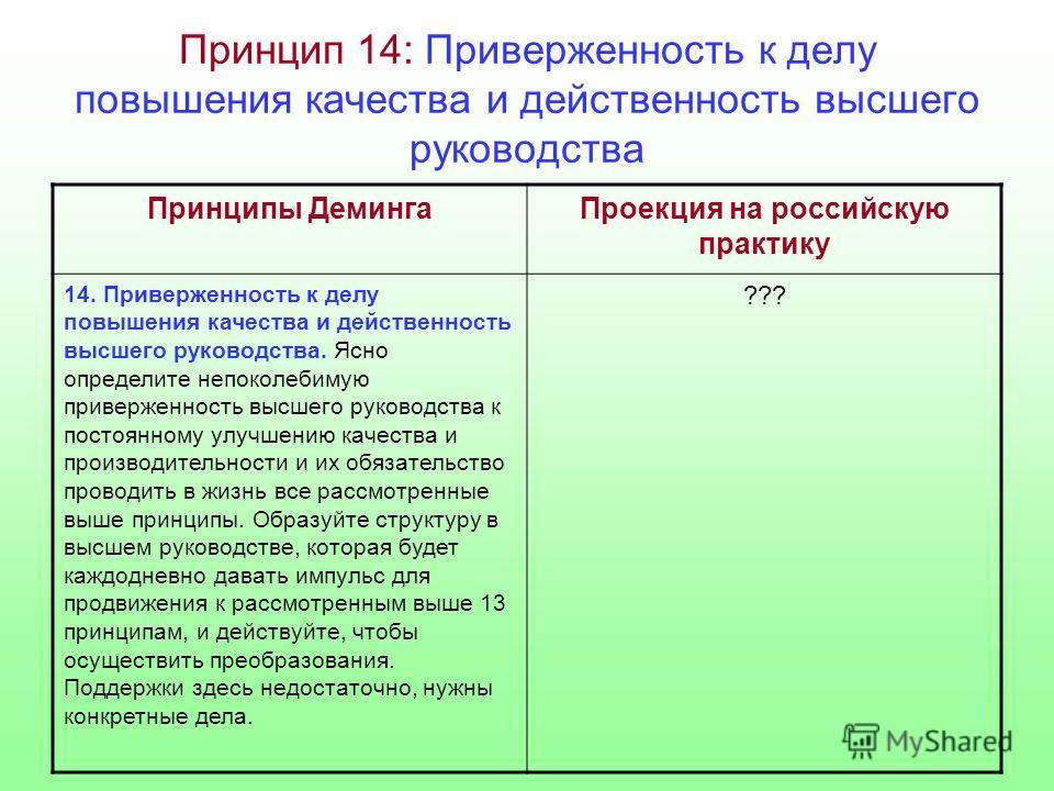 Принцип 14: Приверженность к делу повышения качества и действенность высшего руководства Принципы ДемингаПроекция на российскую практику 14. Приверженность к делу повышения качества и действенность высшего руководства. Ясно определите непоколебимую п