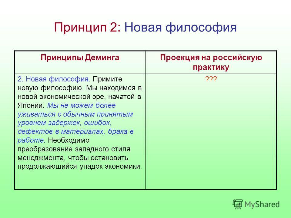 Принцип 2: Новая философия Принципы ДемингаПроекция на российскую практику 2. Новая философия. Примите новую философию. Мы находимся в новой экономической эре, начатой в Японии. Мы не можем более уживаться с обычным принятым уровнем задержек, ошибок,