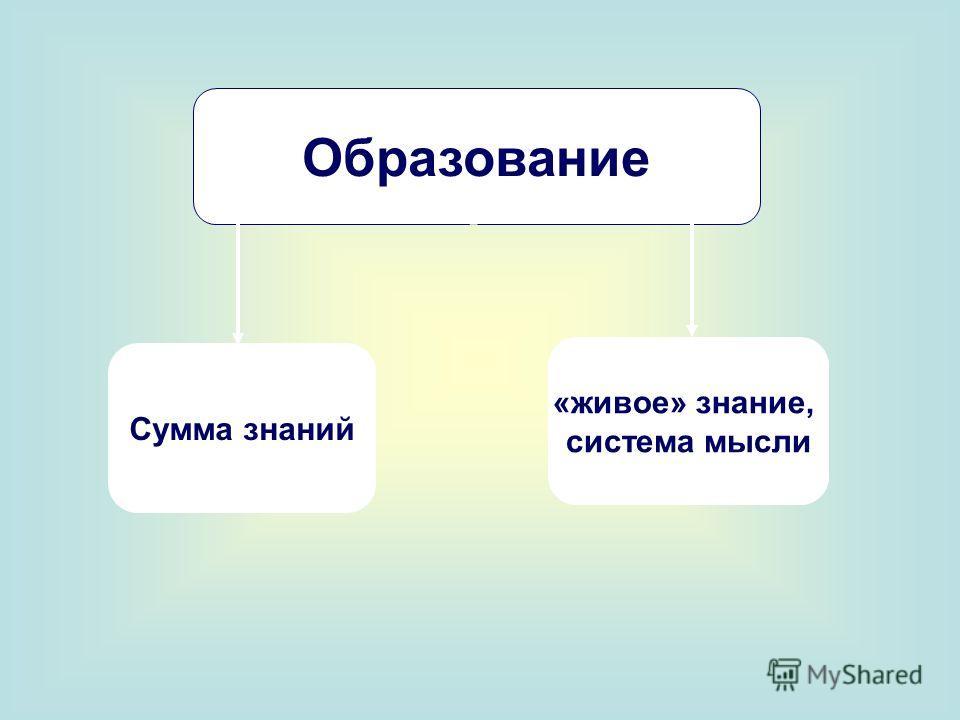 Образование Сумма знаний «живое» знание, система мысли