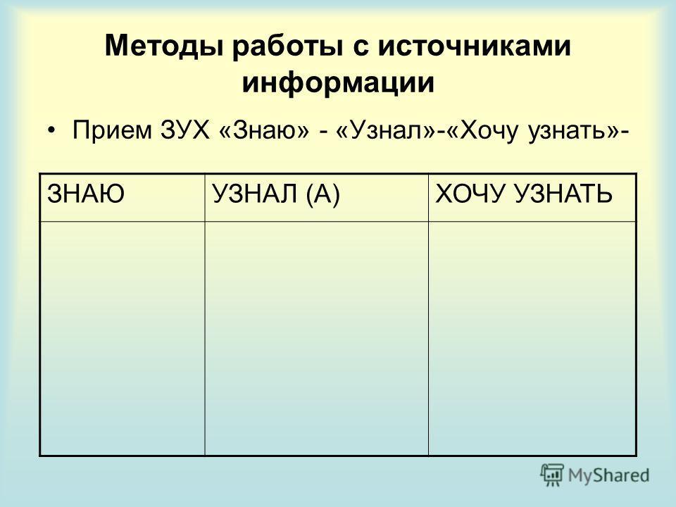 Методы работы с источниками информации Прием ЗУХ «Знаю» - «Узнал»-«Хочу узнать»- ЗНАЮУЗНАЛ (А)ХОЧУ УЗНАТЬ