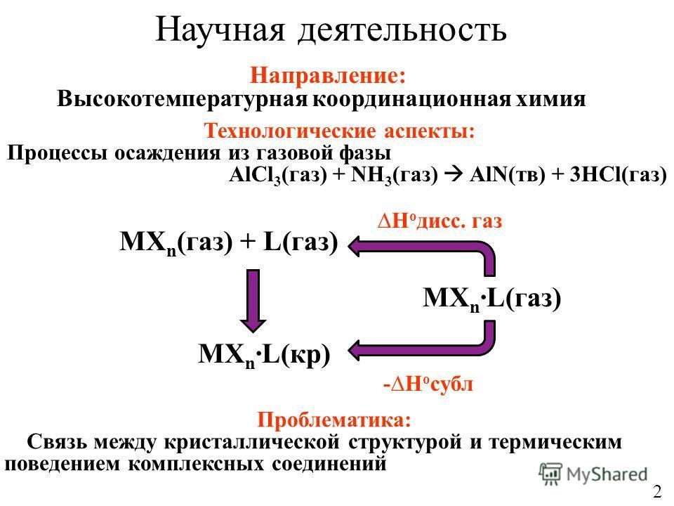 Научная деятельность 2 Направление: Высокотемпературная координационная химия Технологические аспекты: Процессы осаждения из газовой фазы AlCl 3 (газ) + NH 3 (газ) AlN(тв) + 3HCl(газ) Проблематика: Связь между кристаллической структурой и термическим