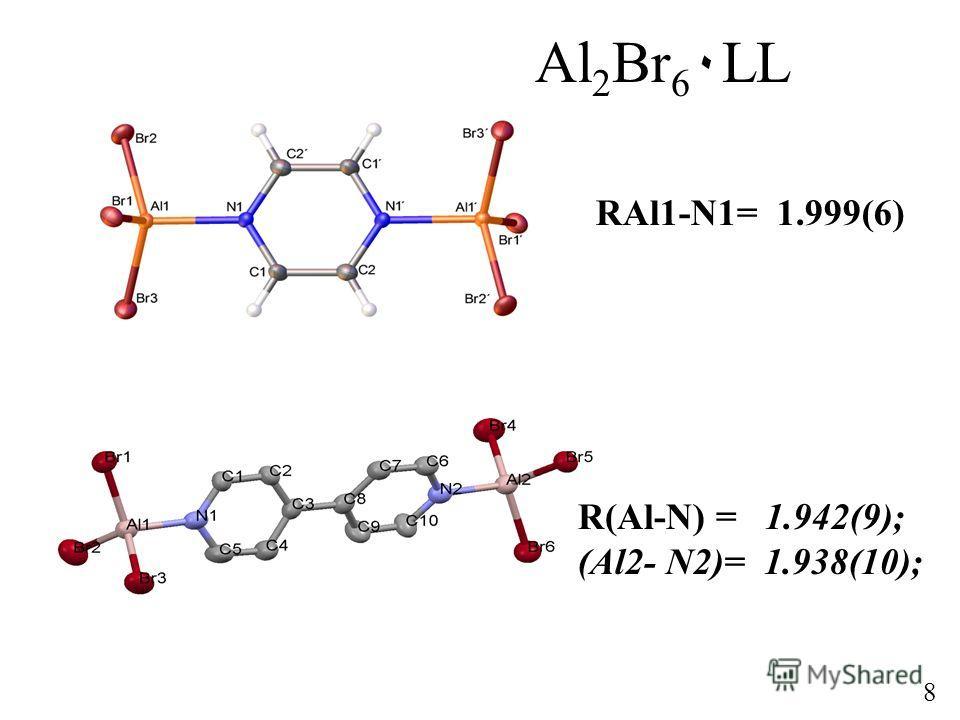 Al 2 Br 6 ٠LL RAl1-N1= 1.999(6) R(Al-N) = 1.942(9); (Al2- N2)= 1.938(10); 8