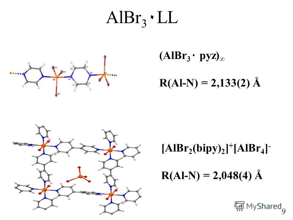 AlBr 3 ٠LL 9 (AlBr 3 ٠pyz) R(Al-N) = 2,133(2) Å [AlBr 2 (bipy) 2 ] + [AlBr 4 ] - R(Al-N) = 2,048(4) Å