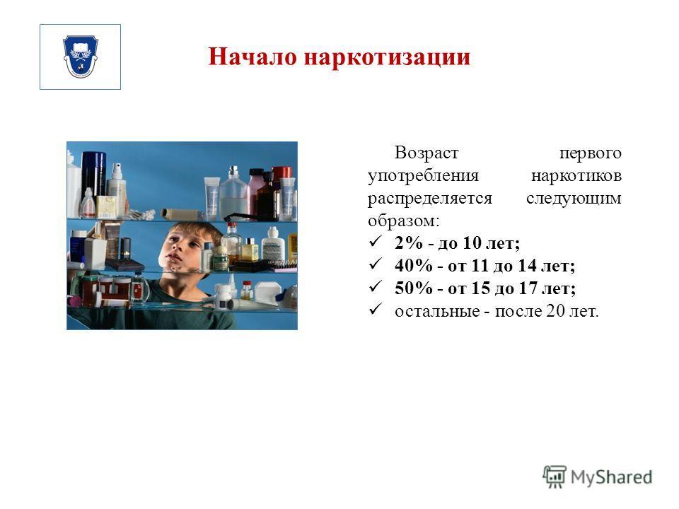 Начало наркотизации Возраст первого употребления наркотиков распределяется следующим образом: 2% - до 10 лет; 40% - от 11 до 14 лет; 50% - от 15 до 17 лет; остальные - после 20 лет.