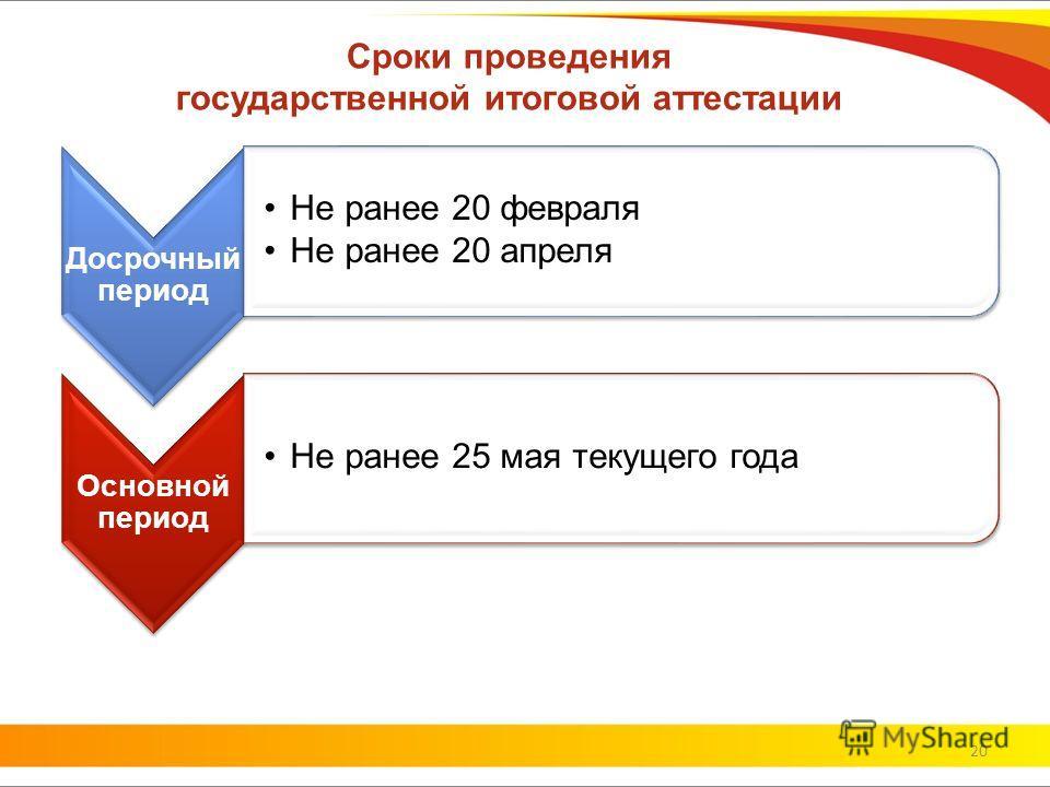 Сроки проведения государственной итоговой аттестации Досрочный период Не ранее 20 февраля Не ранее 20 апреля Основной период Не ранее 25 мая текущего года 20