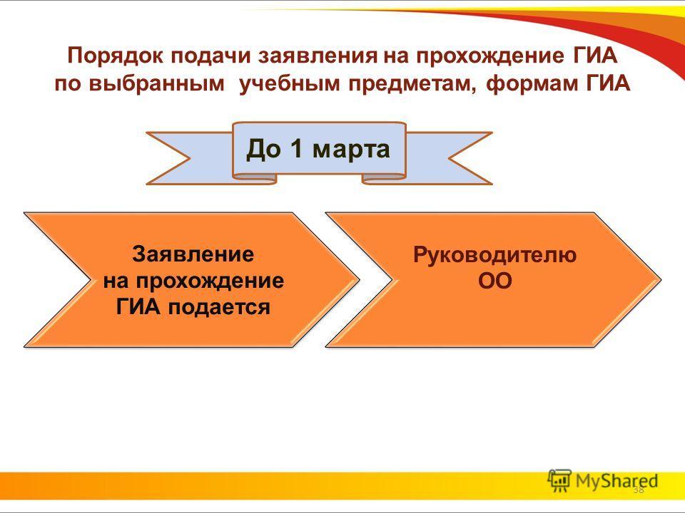 Порядок подачи заявления на прохождение ГИА по выбранным учебным предметам, формам ГИА Заявление на прохождение ГИА подается Руководителю ОО 38 До 1 марта