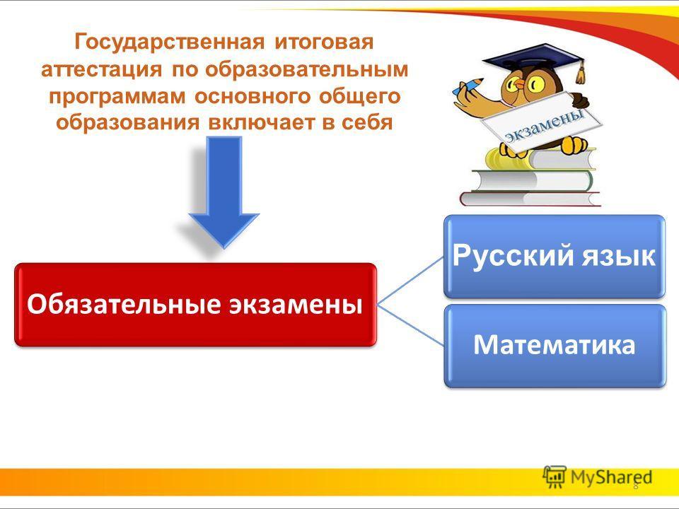 Государственная итоговая аттестация по образовательным программам основного общего образования включает в себя Обязательные экзамены Русский язык Математика 8