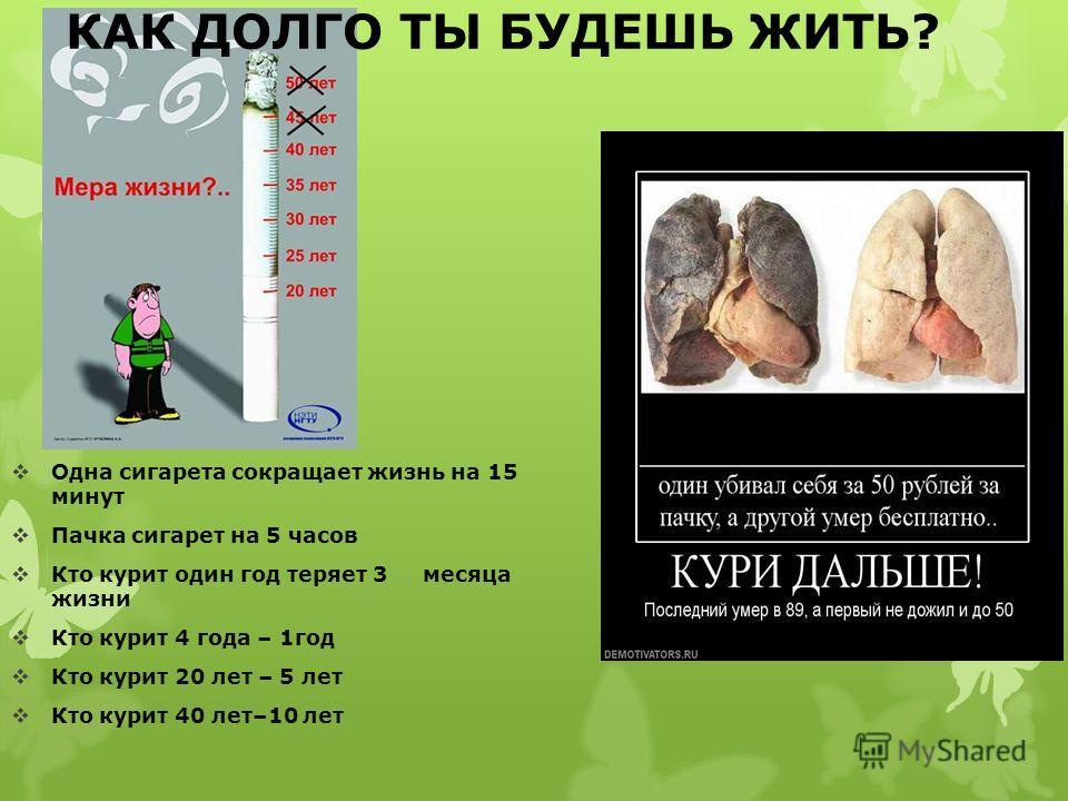 Одна сигарета сокращает жизнь на 15 минут Пачка сигарет на 5 часов Кто курит один год теряет 3 месяца жизни Кто курит 4 года – 1год Кто курит 20 лет – 5 лет Кто курит 40 лет–10 лет КАК ДОЛГО ТЫ БУДЕШЬ ЖИТЬ?