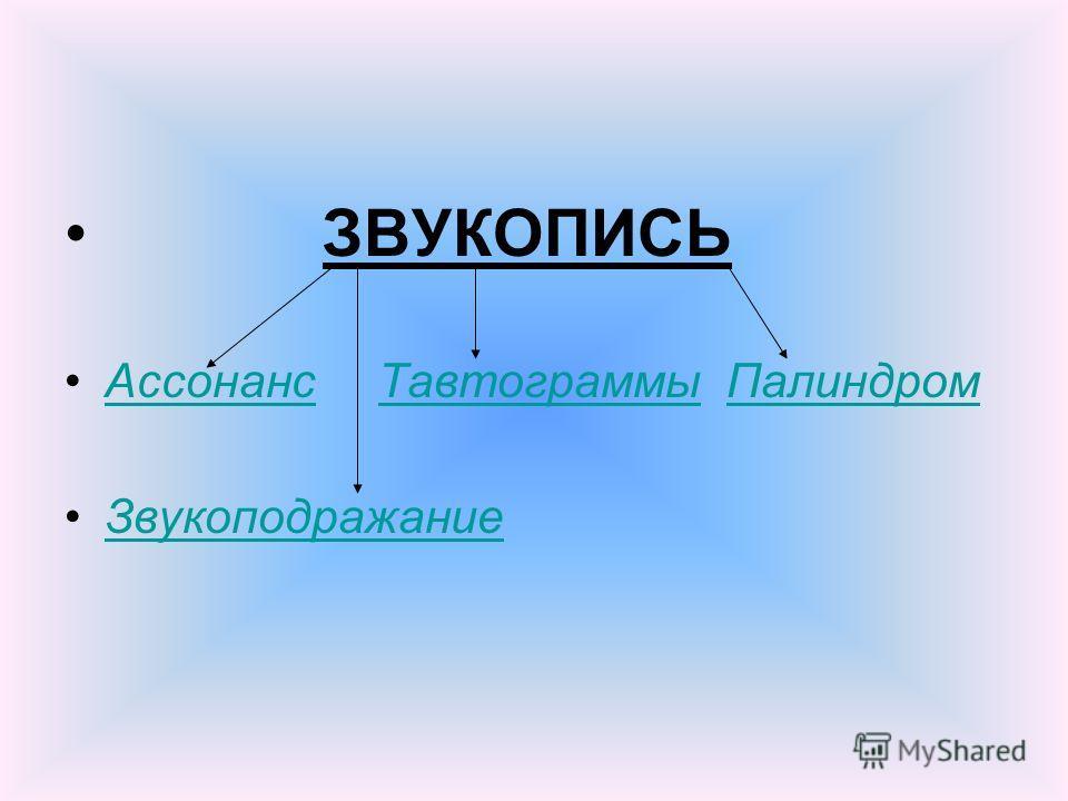 ЗВУКОПИСЬ Ассонанс Тавтограммы ПалиндромАссонансТавтограммыПалиндром Звукоподражание