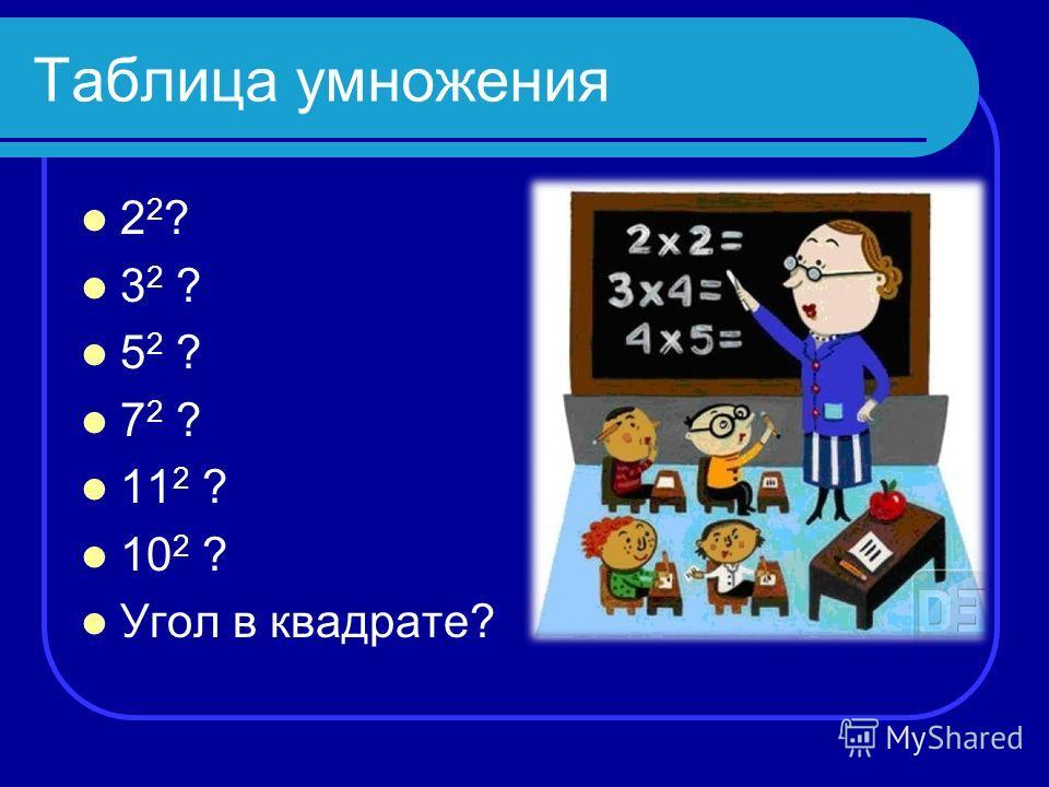 Таблица умножения 2 2 ? 3 2 ? 5 2 ? 7 2 ? 11 2 ? 10 2 ? Угол в квадрате?