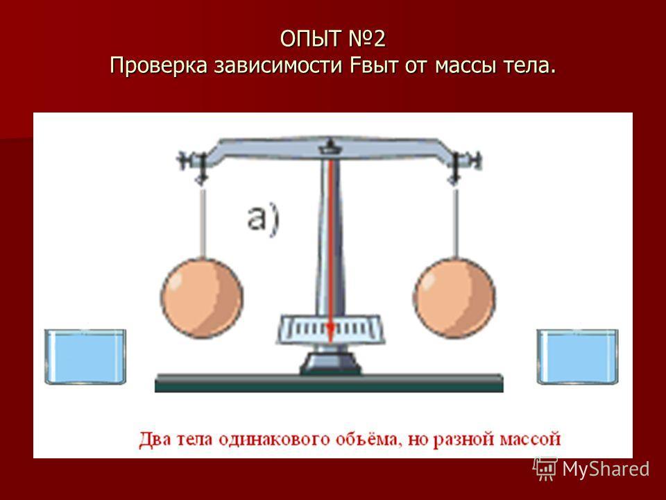 ОПЫТ 2 Проверка зависимости Fвыт от массы тела.