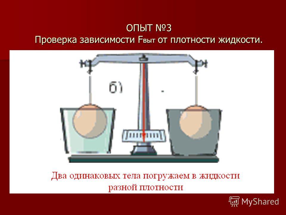 ОПЫТ 3 Проверка зависимости F выт от плотности жидкости.
