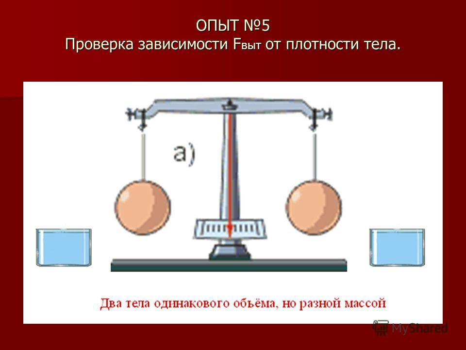 ОПЫТ 5 Проверка зависимости F выт от плотности тела.