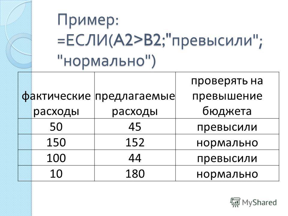 Пример : = ЕСЛИ (A2>B2; превысили ;  нормально ) фактические расходы предлагаемые расходы проверять на превышение бюджета 5045превысили 150152нормально 10044превысили 10180нормально