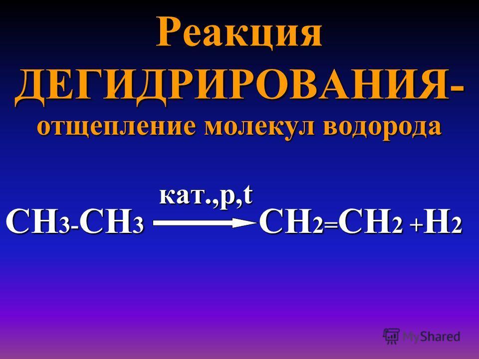 Реакция ДЕГИДРИРОВАНИЯ- отщепление молекул водорода кат.,p,t кат.,p,t СН 3- СН 3 СН 2= СН 2 + Н 2