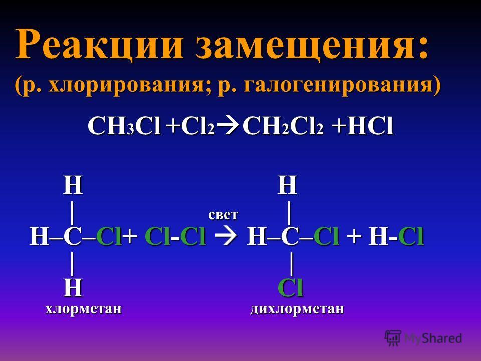 Реакции замещения: (р. хлорирования; р. галогенирования) СН 3 Cl +Cl 2 СH 2 Cl 2 +НCl H H H H | свет | | свет | H–C–Cl+ Cl-Cl H–C–Cl + H-Cl | | | | H Cl H Cl хлорметан дихлорметан хлорметан дихлорметан