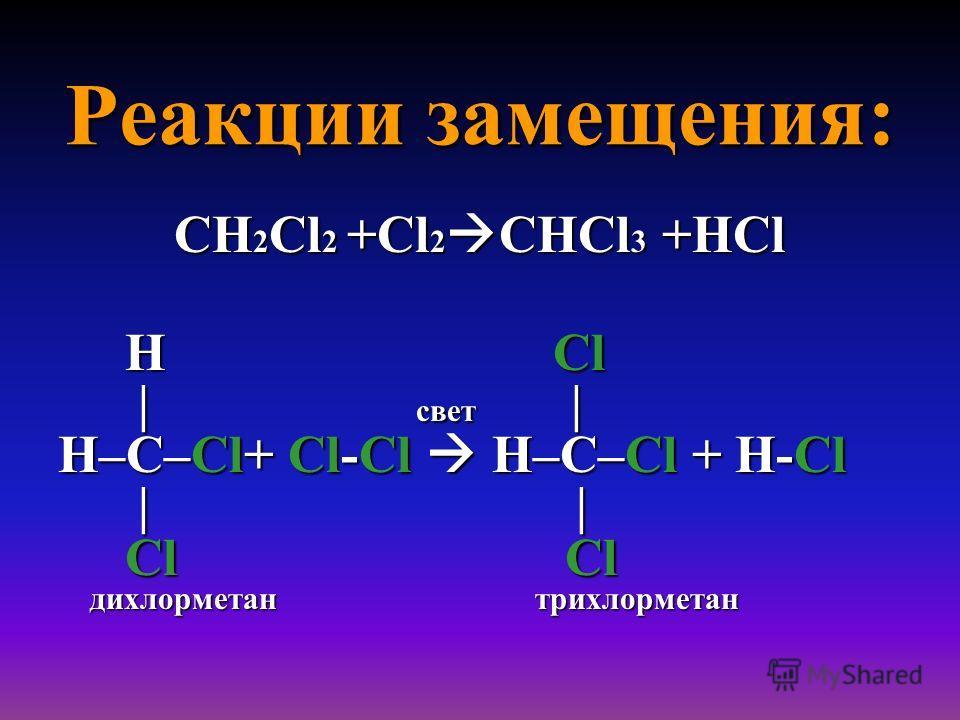 Реакции замещения: СН 2 Cl 2 +Cl 2 СHCl 3 +НCl H Cl H Cl | свет | | свет | H–C–Cl+ Cl-Cl H–C–Cl + H-Cl | | | | Cl Cl Cl Cl дихлорметан трихлорметан дихлорметан трихлорметан