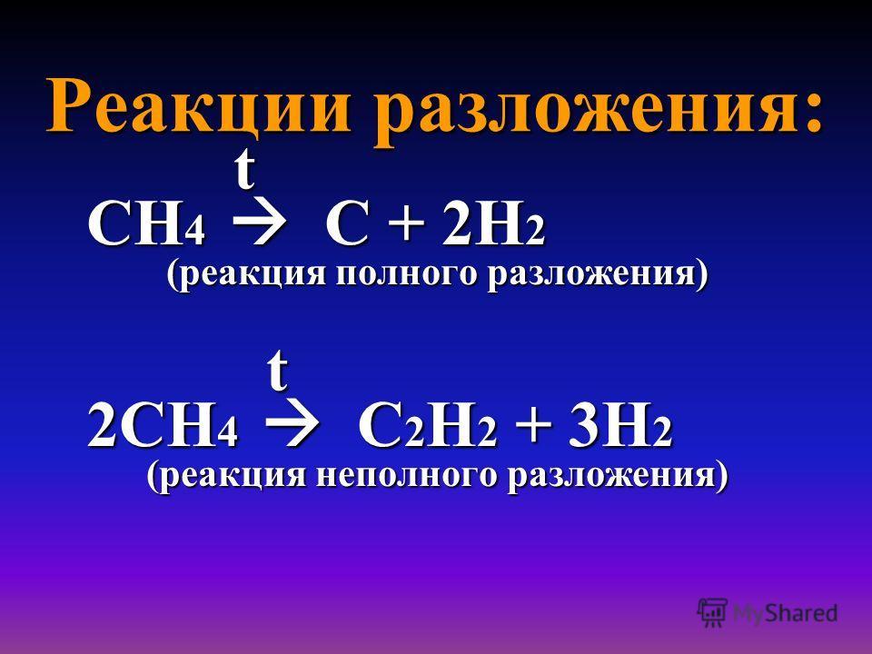 Реакции разложения: t СН 4 С + 2H 2 СН 4 С + 2H 2 (реакция полного разложения) t 2СН 4 С 2 H 2 + 3H 2 2СН 4 С 2 H 2 + 3H 2 (реакция неполного разложения)