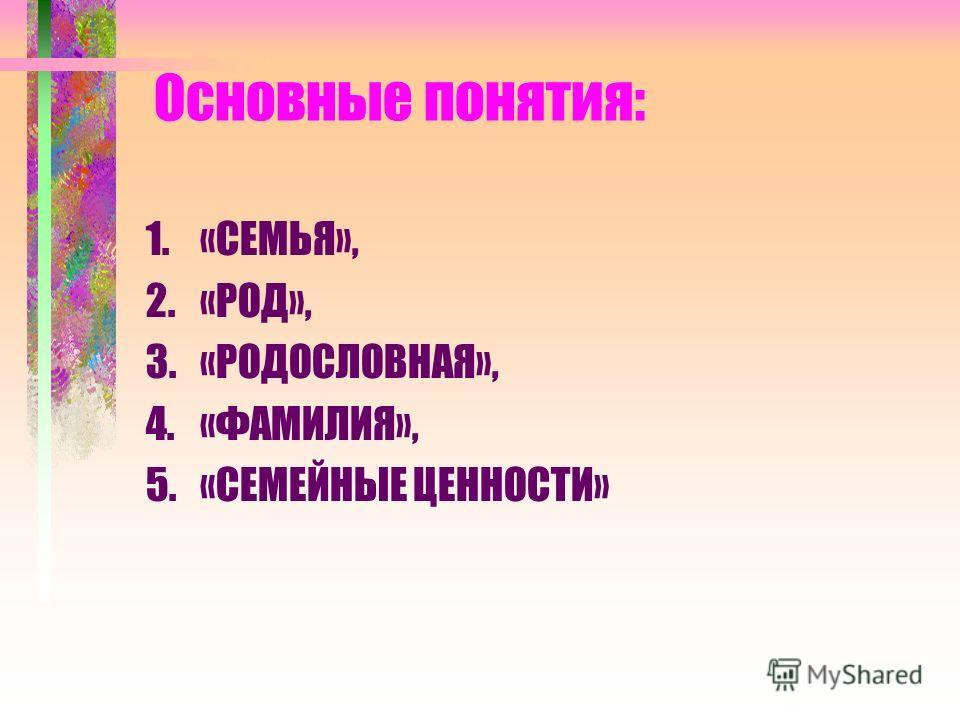 Основные понятия: 1.«СЕМЬЯ», 2.«РОД», 3.«РОДОСЛОВНАЯ», 4.«ФАМИЛИЯ», 5.«СЕМЕЙНЫЕ ЦЕННОСТИ»
