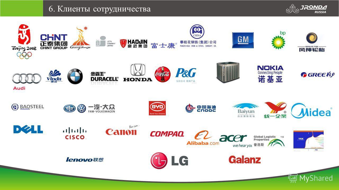 6. Клиенты сотрудничества