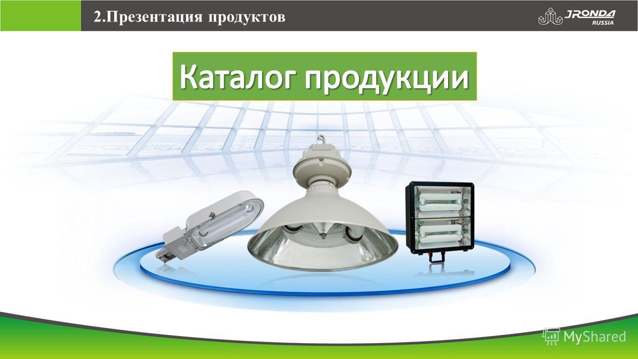 2.Презентация продуктов