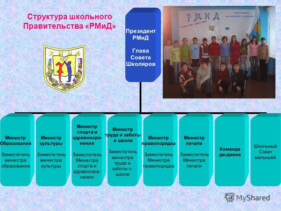 Структура школьного Правительства «РМиД»