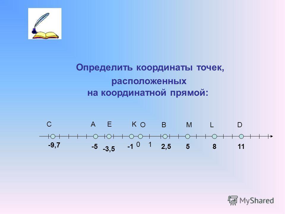 Определить координаты точек, расположенных на координатной прямой: 0 1 О B M L D С A E K 2,55811 -3,5 -5 -9,7