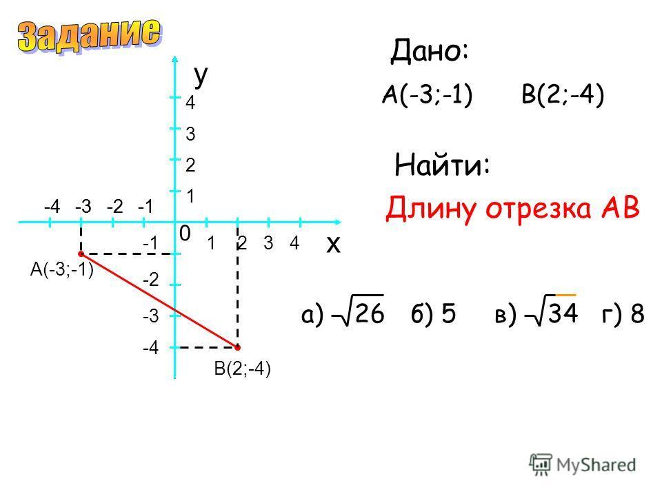 x y 1234 0 1 2 3 4 -1-2-3 -4 -2 -4 -1-2-3-4 А(-3;-1) В(2;-4) Дано: A(-3;-1) B(2;-4) Найти: Длину отрезка AB а) 26б) 5в) 34г) 8