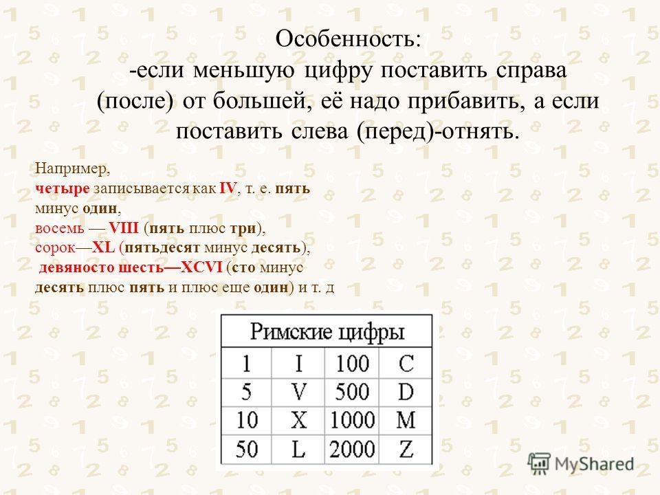 Особенность: -если меньшую цифру поставить справа (после) от большей, её надо прибавить, а если поставить слева (перед)-отнять. Например, четыре записывается как IV, т. е. пять минус один, восемь VIII (пять плюс три), сорокXL (пятьдесят минус десять)